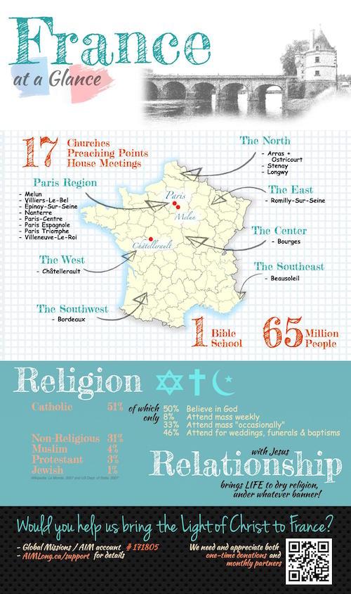 United Pentecostal Church, France, Église Pentecôtiste Unie