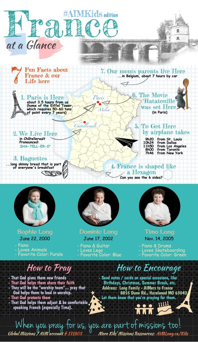 AIMLong.ca, France, Châtellerault, #AIMKids