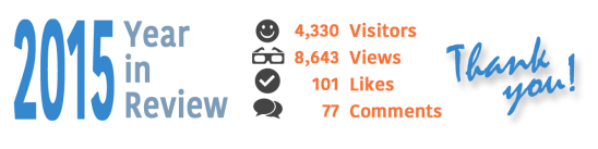 Wordpress Stats, Blog, statistics, 2015, Social Proof, Readership